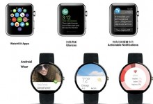 Android Wear与Apple Watch交互设计对比